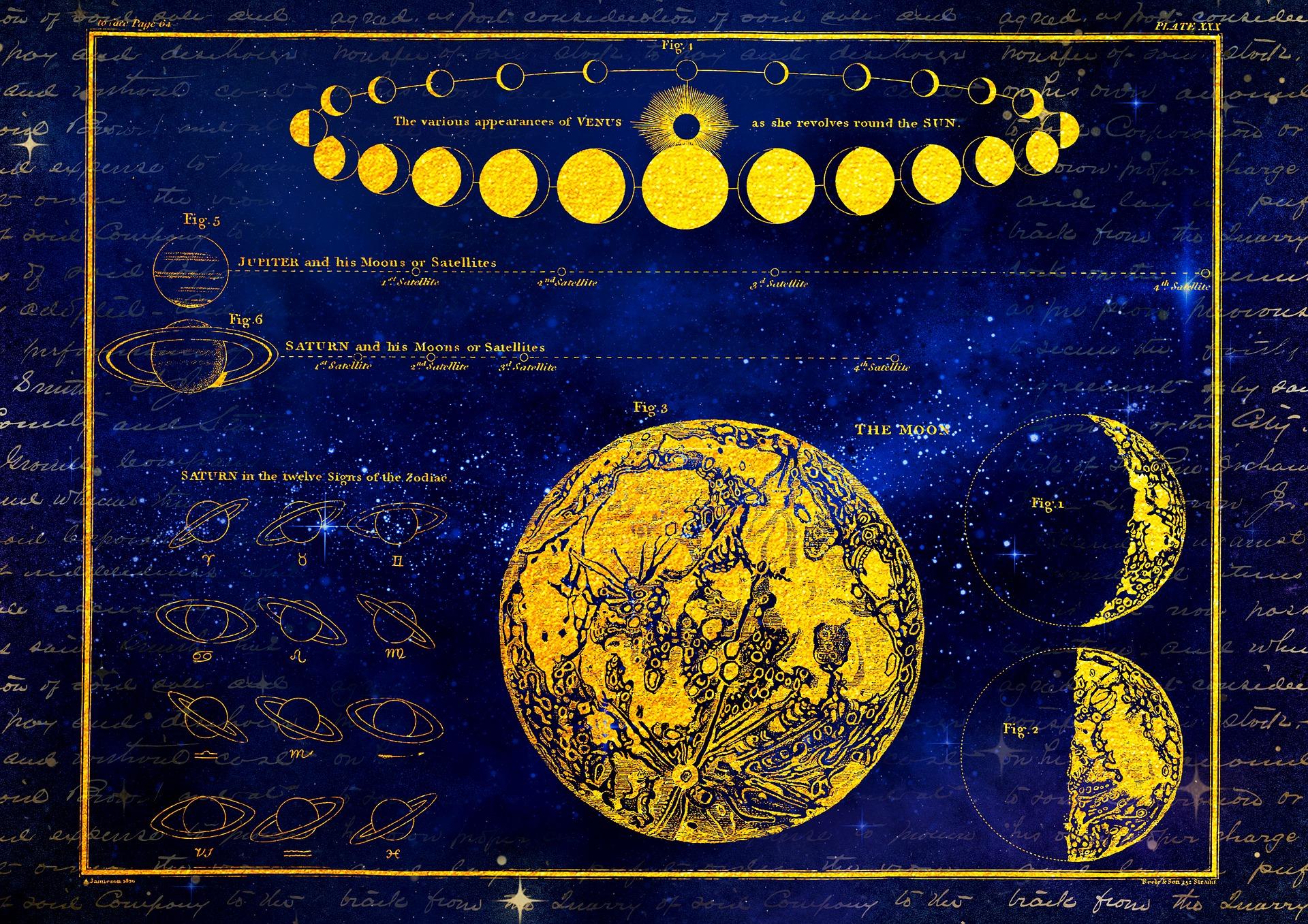 Les aspects Saturne / Lune dans le thème natal