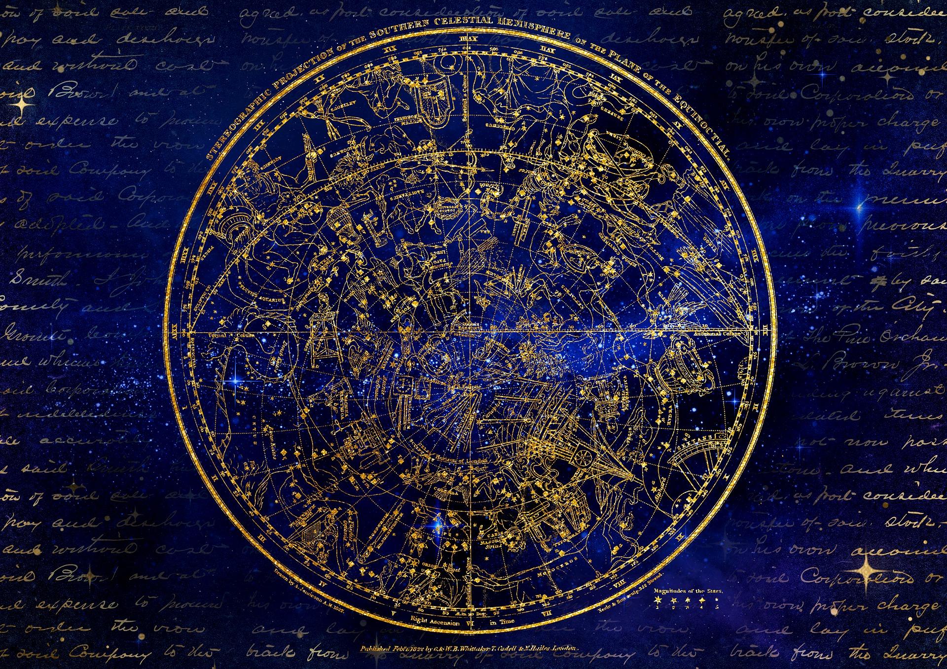 Planètes lentes en signe